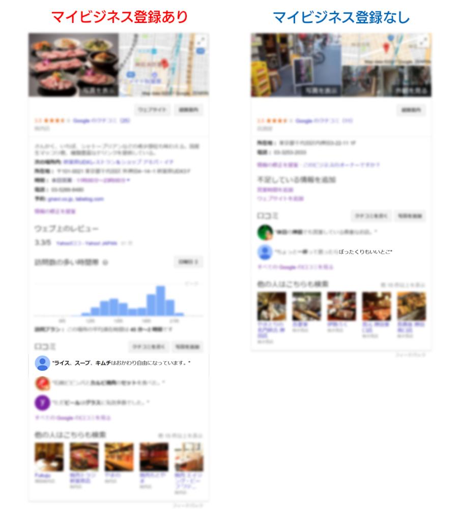 Googleマイビジネスの登録比較