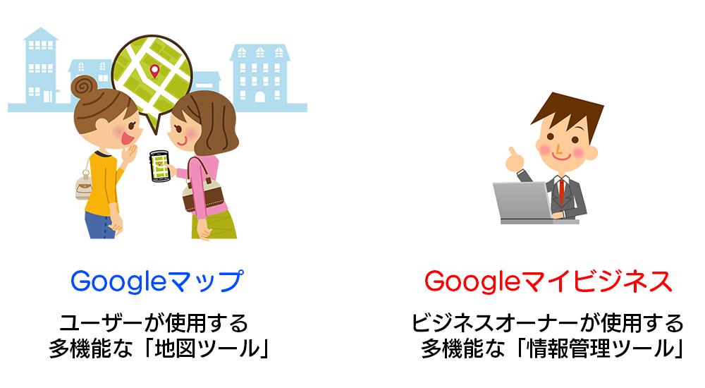 Googleマップを見るユーザーとGoogleマイビジネスを管理するビジネスオーナー